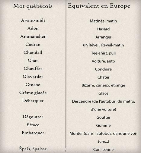 Différences lexicales entre le français du Québec et le français d'Europe   Remue-méninges FLE   Scoop.it