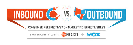 Consumer Survey Reveals the Efficacy of Inbound vs. Outbound   Content Marketing and Curation for Small Business   Scoop.it