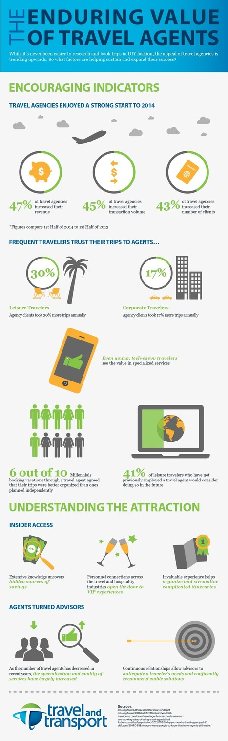 The Enduring Value of Travel Agents | Infographics | Scoop.it