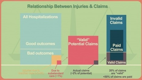 Hospital business model threatened, but retail outlook bright - Healthcare Finance News | Business Models | Scoop.it