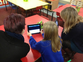 Carry on Learning: How we are using ipads at Roydon   iPads mlearning   Scoop.it