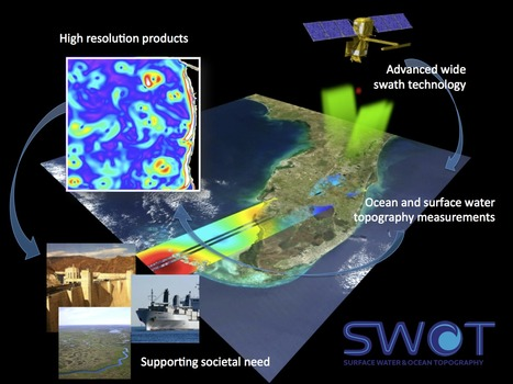 Canadian Space Agency provides $3.8Mln to CPI for Surface Water and Ocean Topography (SWOT) components  | More Commercial Space News | Scoop.it