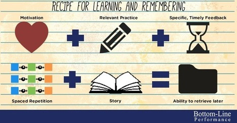 "Our ""Recipe"" for Learning and Remembering in Corporate Learning 