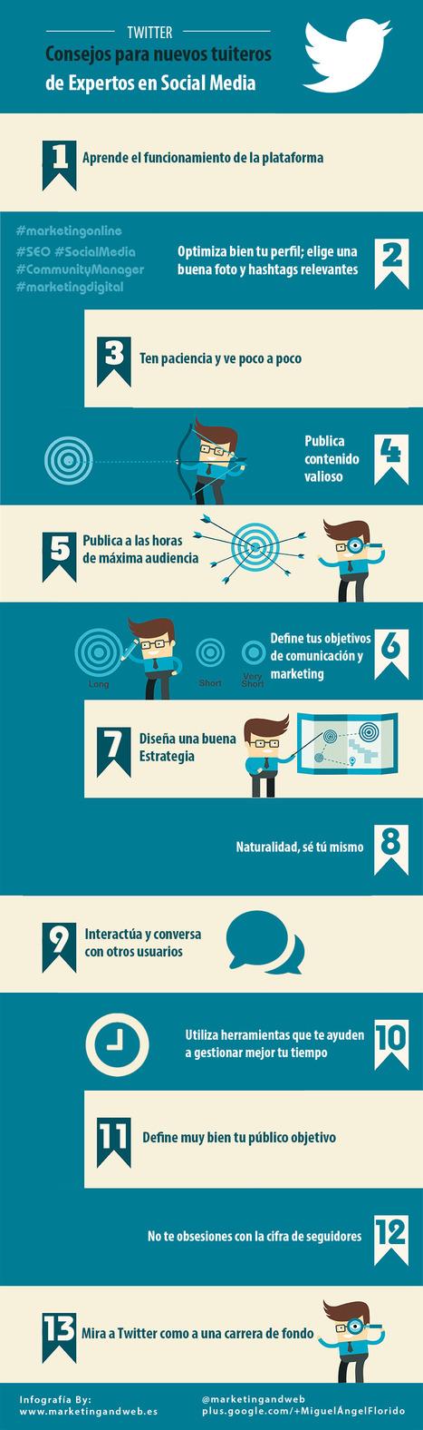 13 Consejos para nuevos Tuiteros   REDES SOCIALES SOCIALMEDIA   Scoop.it