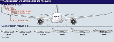 Stretched potential for Boeing 777, the B777X | Boeing Commercial Airplanes | Scoop.it