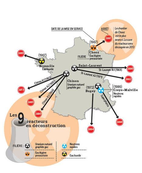 Nucléaire : les coûts de la mise à l'arrêt et du recyclage | Le groupe EDF | Scoop.it