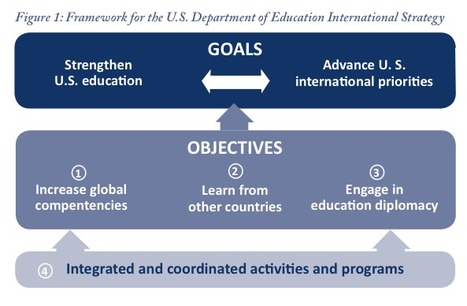 The Diplomatic Core of US Education | Connect All Schools | Scoop.it
