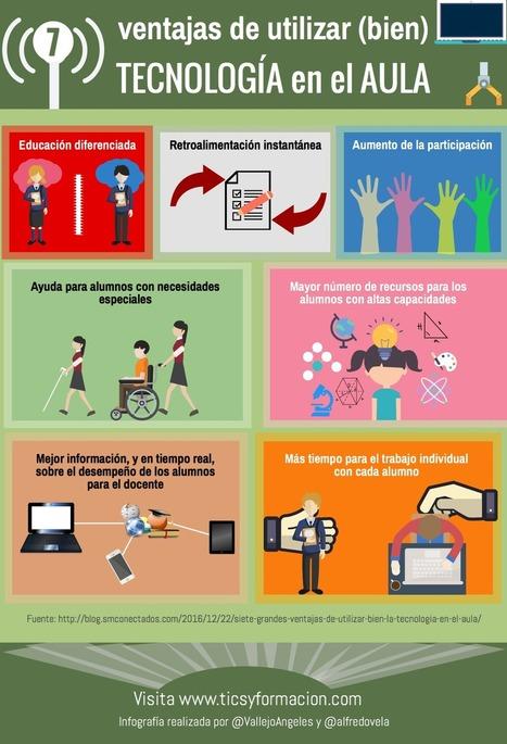 7 ventajas de utilizar (bien) la tecnología en el aula #infografia #infographic #education | Aprendiendoaenseñar | Scoop.it