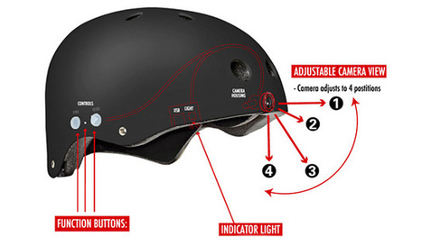 Who Needs a GoPro When Your Helmet's Already a Camera? | Gear and gadgets | Scoop.it