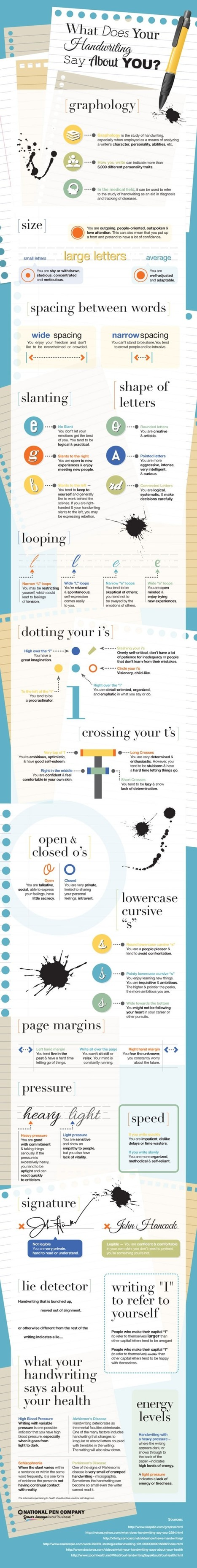 What Your Handwriting Says About You [Infographic] | Soup for thought | Scoop.it