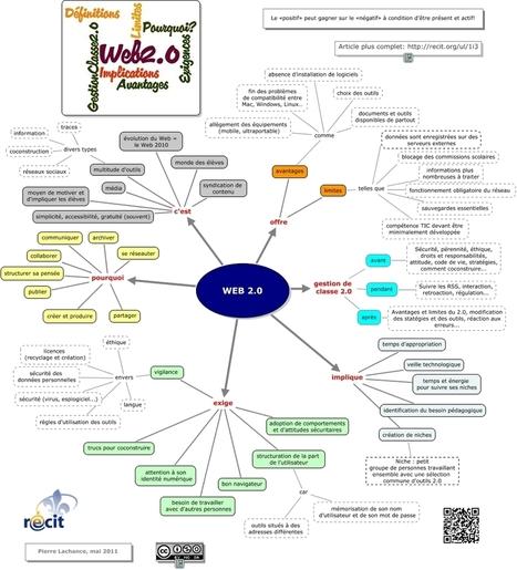 Le Web 2.0 - Une synthèse | Internet e Nuovi Modi di Apprendere | Scoop.it