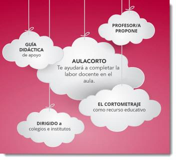 #'Aulacorto', el portal de #cine para colegios e institutos | #TRIC para los de LETRAS | Scoop.it