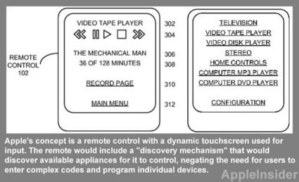 Apple TV to have universal touchscreen remote – Stuff Middle East   Richard Kastelein on Second Screen, Social TV, Connected TV, Transmedia and Future of TV   Scoop.it