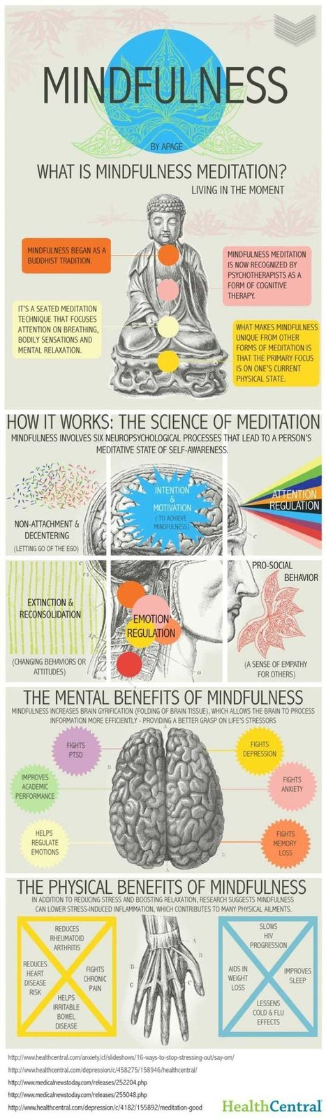 14 Benefits of Mindfulness. {Infographic} | Wellness and Mindfulness | Scoop.it