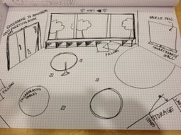 38.366 – 21st century classroom design by @k8berten #mstu4029 | Another Think Coming | 21st century classroom design | Scoop.it