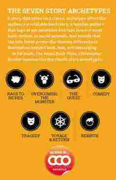 7 Ancient Archetypes Your Brand Storytelling Should Use | Storytelling threads | Scoop.it