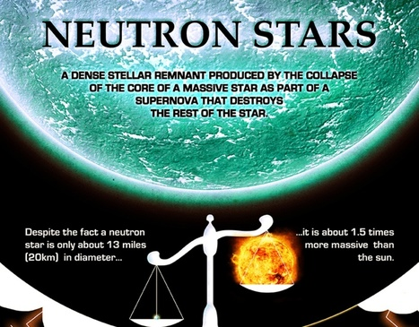 Astronomical Infographics   Picturing It   Scoop.it