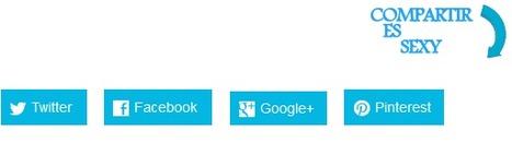 Marcadores Sociales estilo Windows 8 para Blogger   Tic, Tac... y un poquito más   Scoop.it