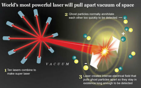 European Union To Spend $900M Building Super Lasers More Powerful Than Any Yet Constructed | neutopia | Scoop.it