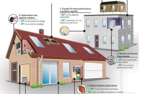 Onze innovations qui concilient efficacité énergétique et baisse des coûts de construction | Mémo-notes de Melodie68 | Scoop.it