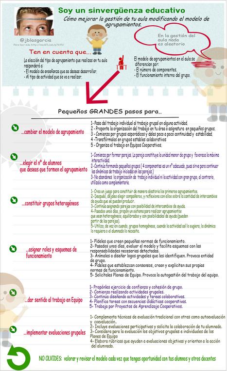 GUÍA PARA MODIFICAR LOS AGRUPAMIENTOS EN TU AULA | Metodologías competenciales | Scoop.it