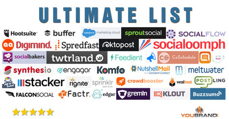The Ultimate List of Content Curation Tools and Platforms #contentcuration | Power of Content Curation | Scoop.it