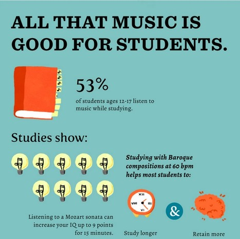 Does Music Makes You Smarter »Infographic -  Online College Search | arte interativa | Scoop.it