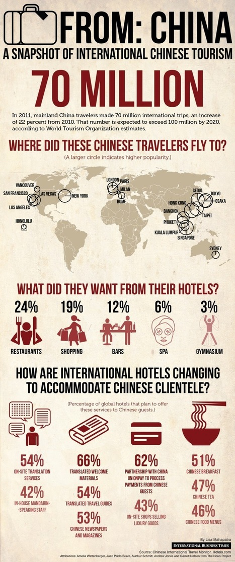 Info graphic by @IBTimes takes a snapshot of International Chinese Tourism | Tourism Innovation | Scoop.it