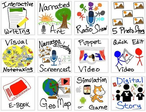 Mapping Media to the Curriculum: What do you want to CREATE today? | 21st Century Technology Integration | Scoop.it