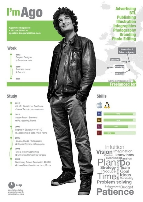 infographic visual resumes purpose fueled onl