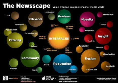 The Future of Journalism | Communication design | Scoop.it