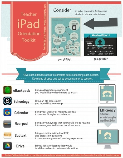Teacher iPad Orientation Toolkit: 6 Tools Every Teacher Should Master | iPads in Education | Scoop.it