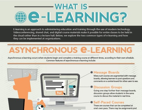 Asynchronous E-Learning Vs. Synchronous E-Learning | Mindflash | E-Learning and Online Teaching | Scoop.it
