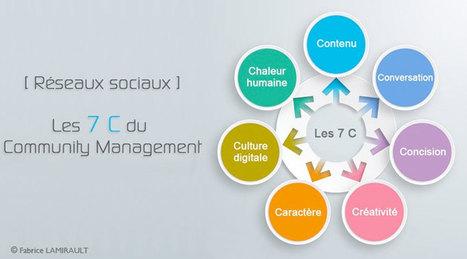 [Réseaux sociaux] Les 7 C du Community Management | Dynamiser sa présence numérique | Scoop.it