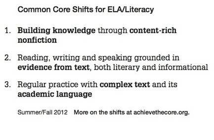 Home - Common Core Resources - LibGuides at Springfield Township High School | Hudson HS Learning Commons | Scoop.it