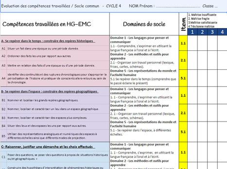 Exemple d&rsquo;outil de suivi et d&rsquo;&eacute;valuation du<br/>socle commun | HG Sempai | Scoop.it