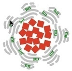 Magnetic nanoparticles could stop blood-clot-caused strokes and heart attacks   KurzweilAI   Longevity science   Scoop.it