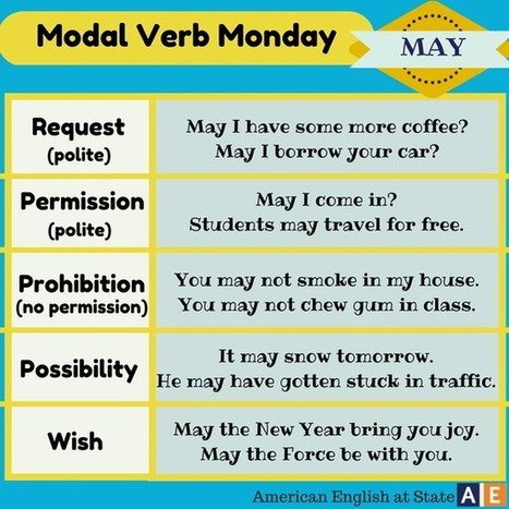 Modal Verbs In English Scoop
