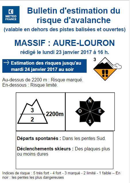 Risque marqué d'avalanche (3/5) au dessus de 2200 m en Aure Louron pour la journée du 24 janvier | Vallée d'Aure - Pyrénées | Scoop.it