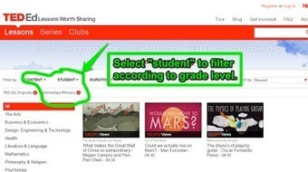 Free Technology for Teachers: Sorting TED-Ed Lessons by Grade Level | Horn APHuG | Scoop.it