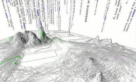 Big Datas, cet enjeu révolutionnaire des facs de lettres - Décoder le génome littéraire | La vie des SHS : veille recherche et enseignement | Scoop.it