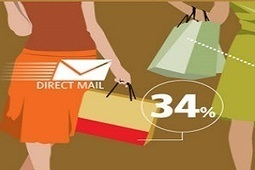 Direct Mail Marketing, Direct Profit? [Infographic] | Old school marketing: Concepts, Calls to Action, and Results | Scoop.it