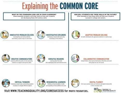 How 21st Century Learning Fits Into The Common Core - Edudemic | Leadership, Innovation, and Creativity | Scoop.it