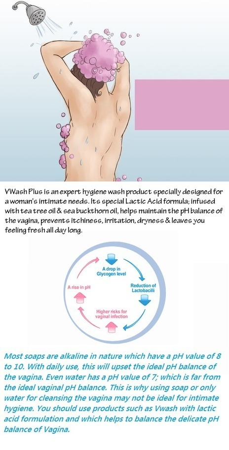 Vaginal acid wash