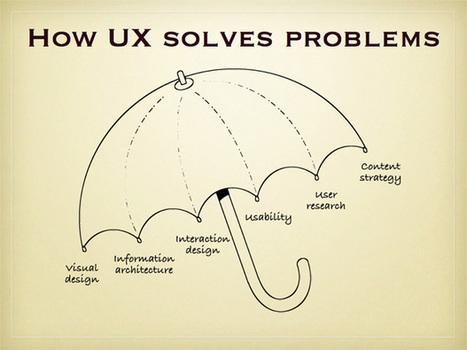 L'utilité de la démarche centrée utilisateur - USABILIS | DEVOPS | Scoop.it
