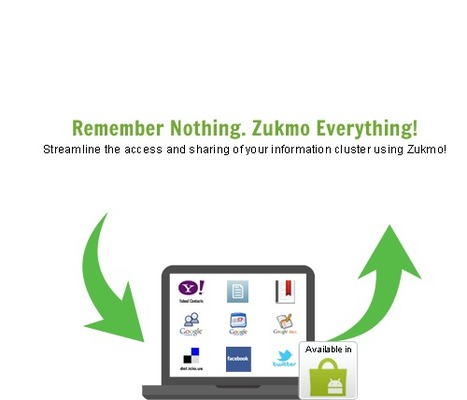 Zukmo - Your Personal Library in the Cloud - Store, Organize, Search, Access, and Share Everything! | 21st Century Teaching and Learning Resources | Scoop.it