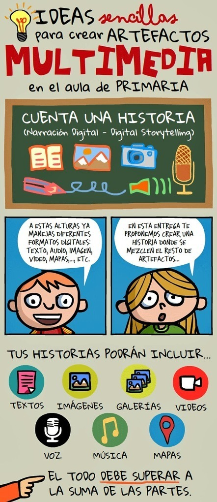 Artefactos multimedia (VI): cuenta una historia│@educacontic | Contar con TIC | Scoop.it