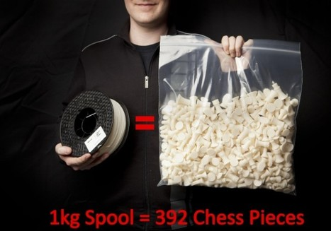 A Matter of Scales: How Much Can You Print with a Single 1kg Spool?   3D printing - Mashup   Scoop.it