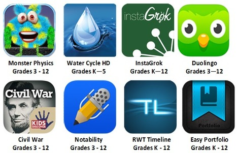 Best Apps for Teaching & Learning 2014 | Education | Scoop.it