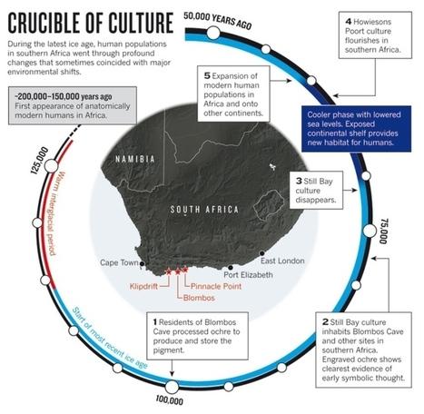 Sudáfrica: las raíces culturales de la evolución humana   historian: science and earth   Scoop.it